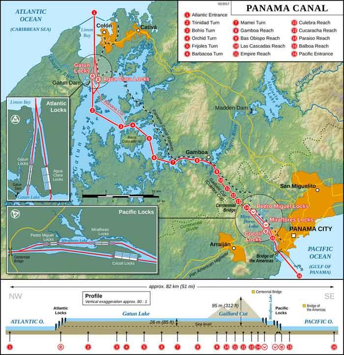 Langste Kanalen ter Wereld Panama Kanaal